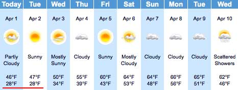 Weather Channel 10-day forecast