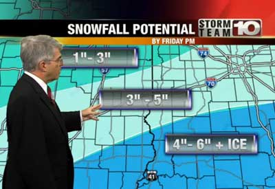 Kevin's Forecast