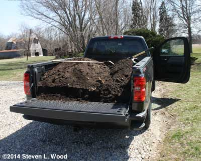Full load of compost