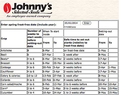 Johnny's Seed Starting Date Calculator