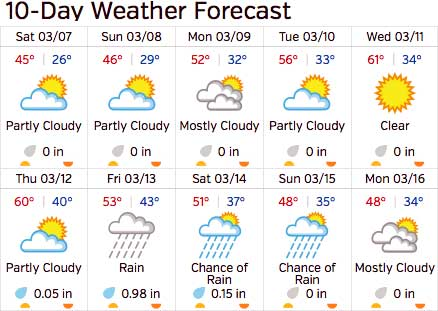 Weather Undeerground 10-day Forecast