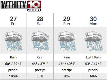 WTHI-TV Weather Forecast for Terre Haute, Indiana