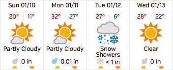 Weather Underground Forecast