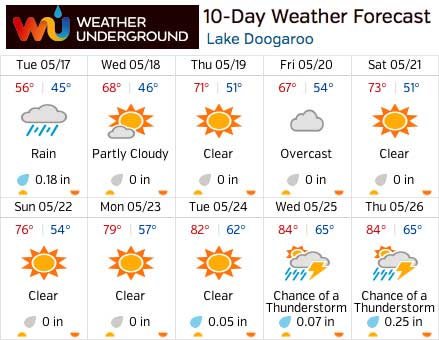Weather Underground 10-day Forecast