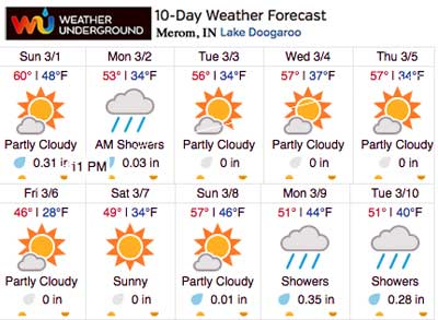 Extended Weather Forecast