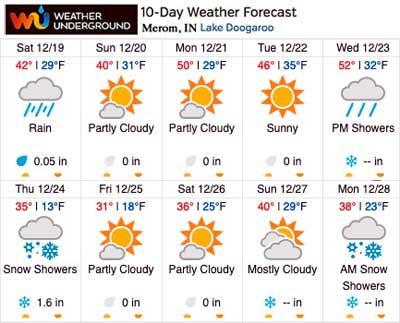 Weather Underground Extended Forecast