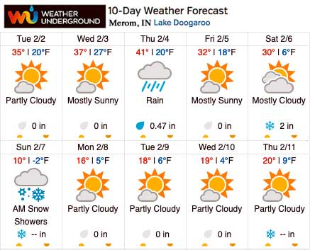 Wunderground 10-day forecast