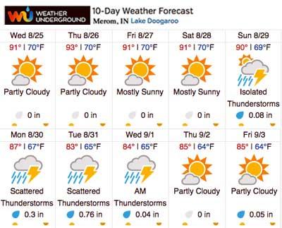 Wunderground 10-day  Forecast