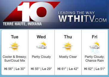 TV-10 forecast