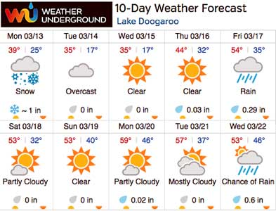 Weather Underground Extended Forecast