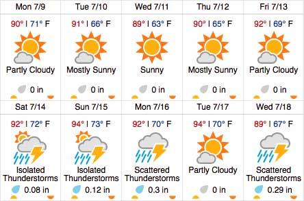 Weather Underground Extened Forecast