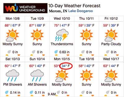 Weather Underground 10-day Forecast