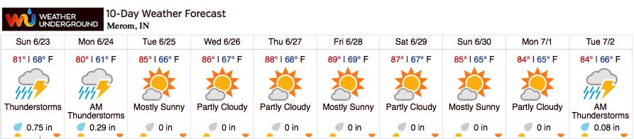 Weather Underground Extended Forecast for Merom, IN